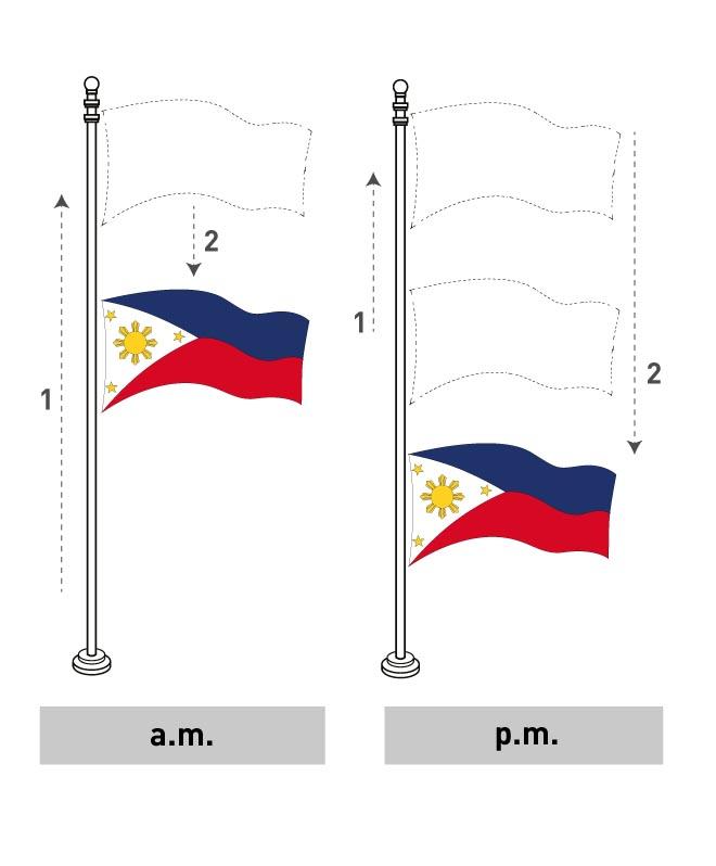 Half-Mast Rule Philippine Flag