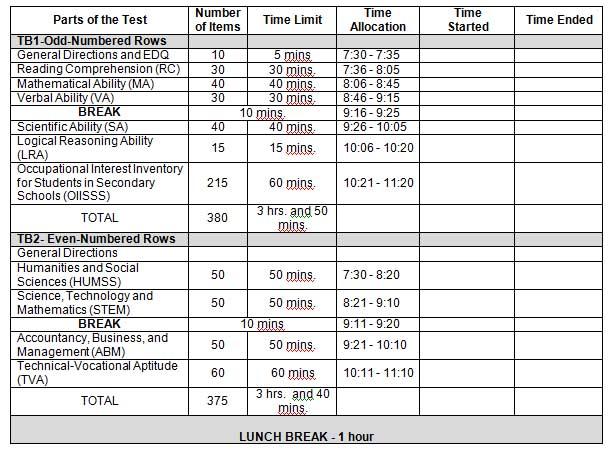 NCAE Examiner's Handbook Schedule of Examinees