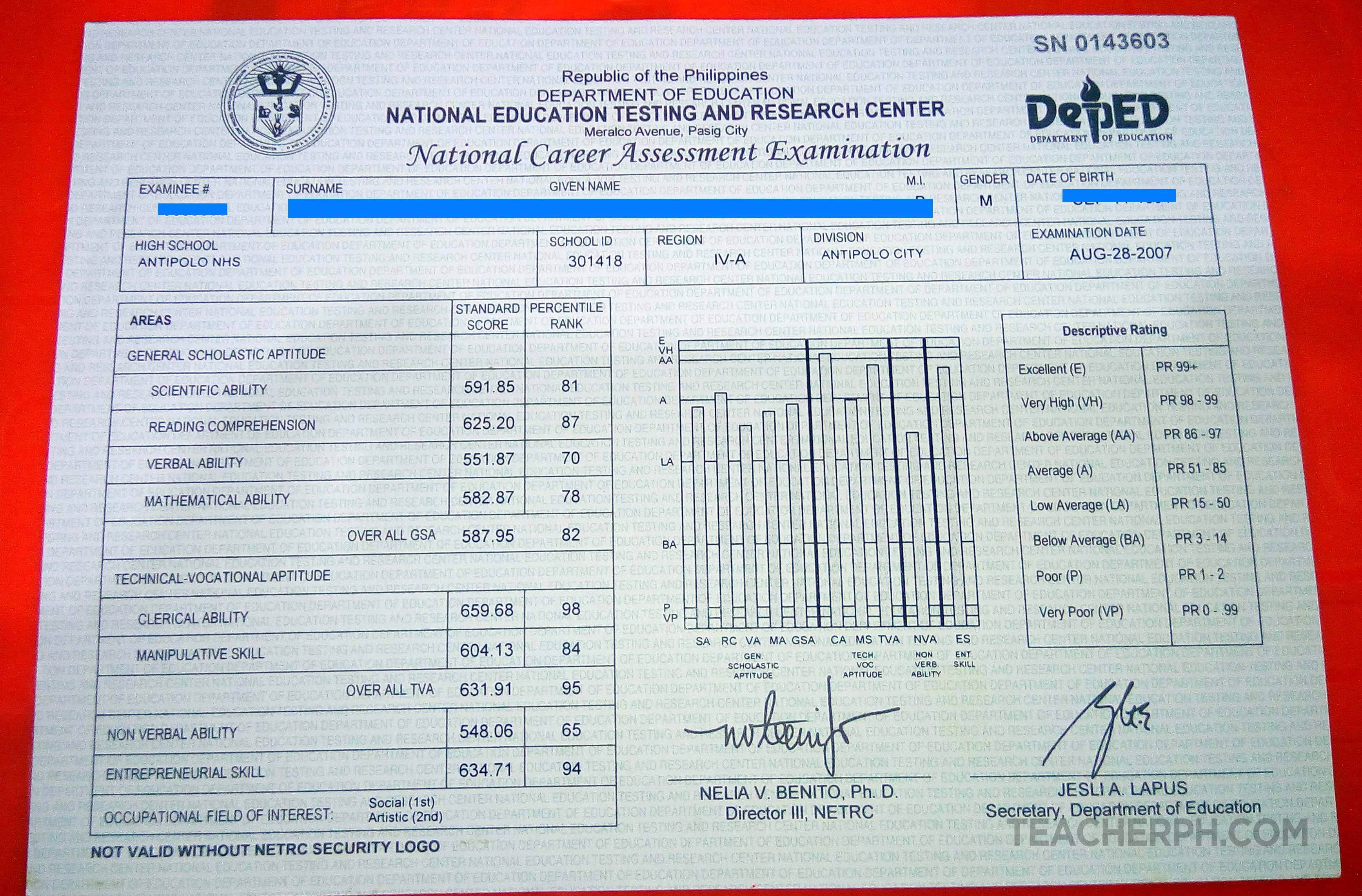 ncae result and course preference of Career preference essay  career is a job or occupation regarded as a long-term or lifelong activity, the general path or progress taken by somebody where he is trained in a particular occupation for his entire working life while preference is the selection of something rather than other choices, it's the power to choose on what you desire or what is desirable in your part - career.
