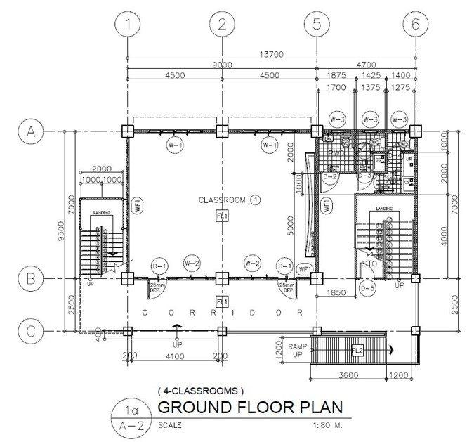 Classroom Design Dimensions ~ New deped school building designs teacherph