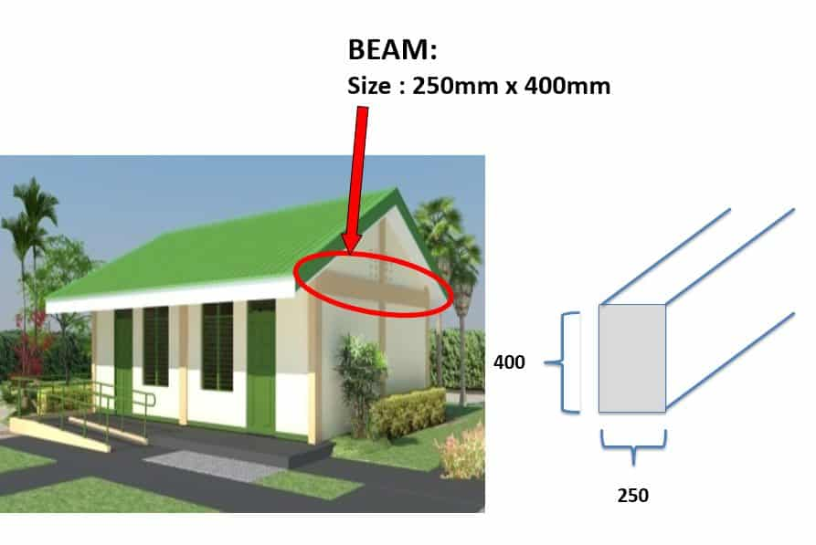 Deped Standard Classroom Design ~ New deped school building designs teacherph