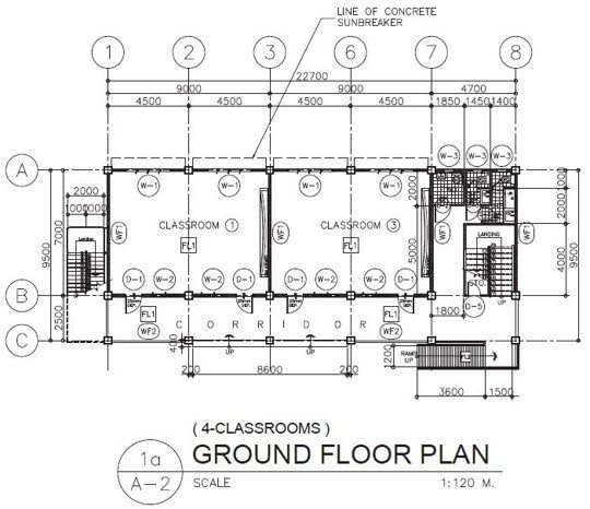 DepEd New School Building Design - Four Classrooms Ground Floor Plan