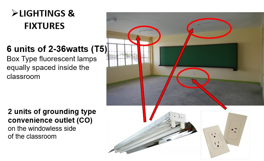 DepEd New School Building Design - Lightings & Fixtures