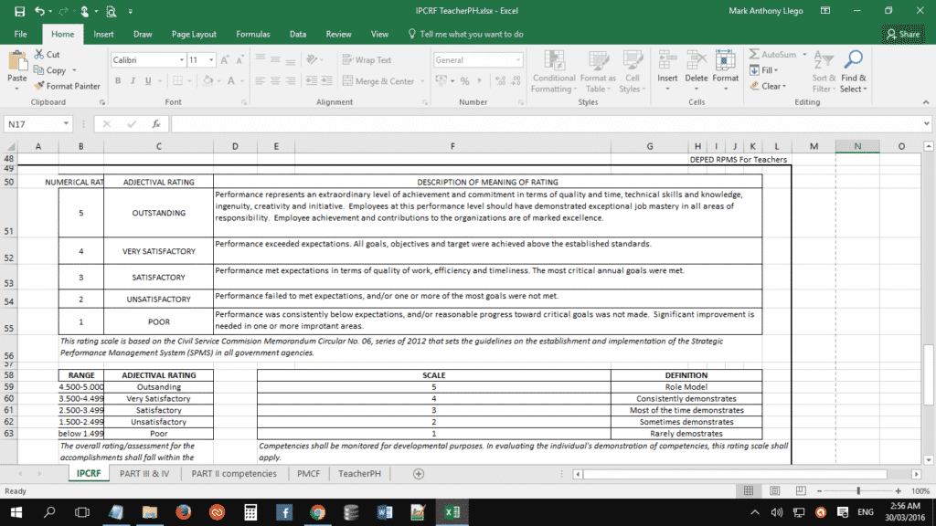 Individual Performance Commitment and Review Form (IPCRF) Template 3