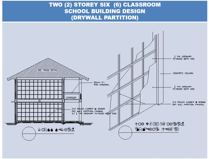 Two Storey Six Classroom School Building Design Drywall Partition 2