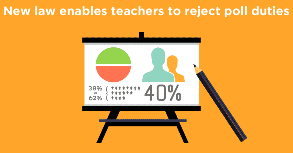 New law enables teachers to reject poll duties