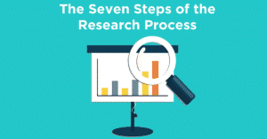 The Seven Steps of the Research Process
