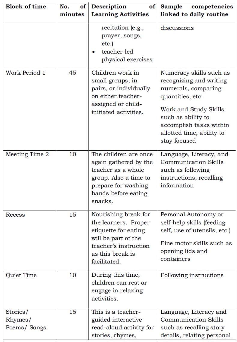 omnibus policy on kindergarten education teacherph