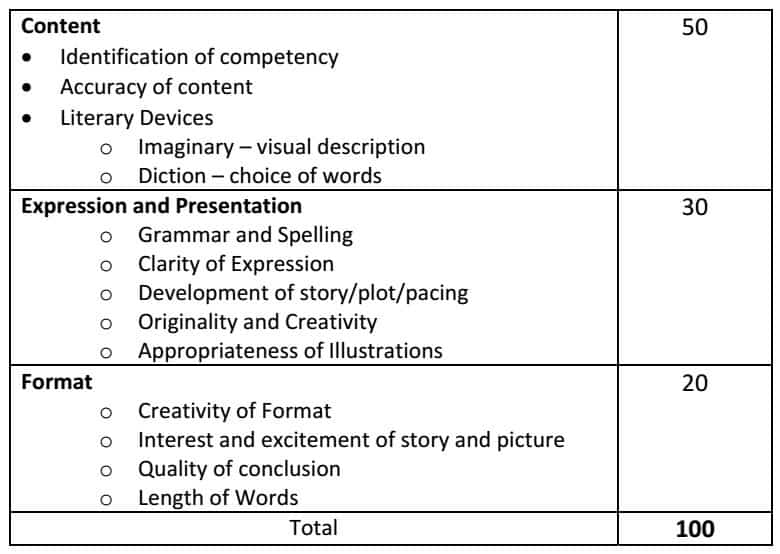 Essay writing contest criteria judging.