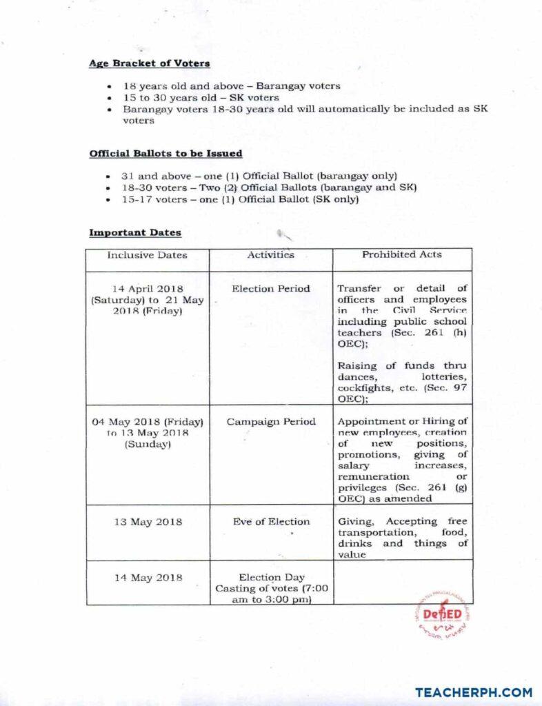 2018 BARANGAY AND SANGGUNIANG KABATAAN ELECTIONS