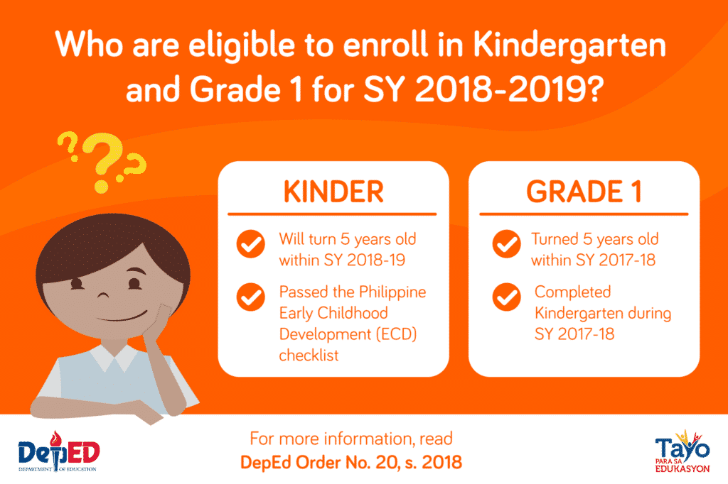 Cut-Off Age Policy for Kinder and Grade One Enrollees