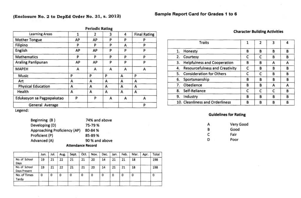 Sample Report Card for Grades 1 to 6