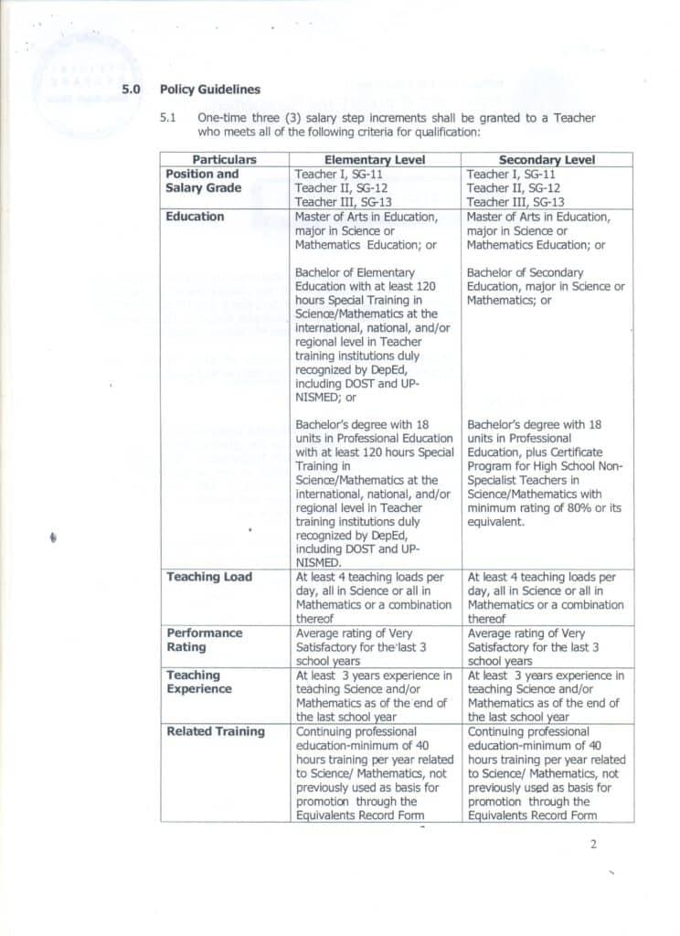 DBM NATIONAL BUDGET CIRCULAR NO. 531, S. 2011