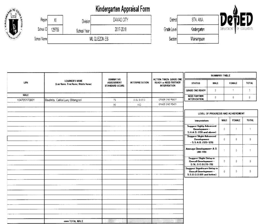 Kindergarten Appraisal Form