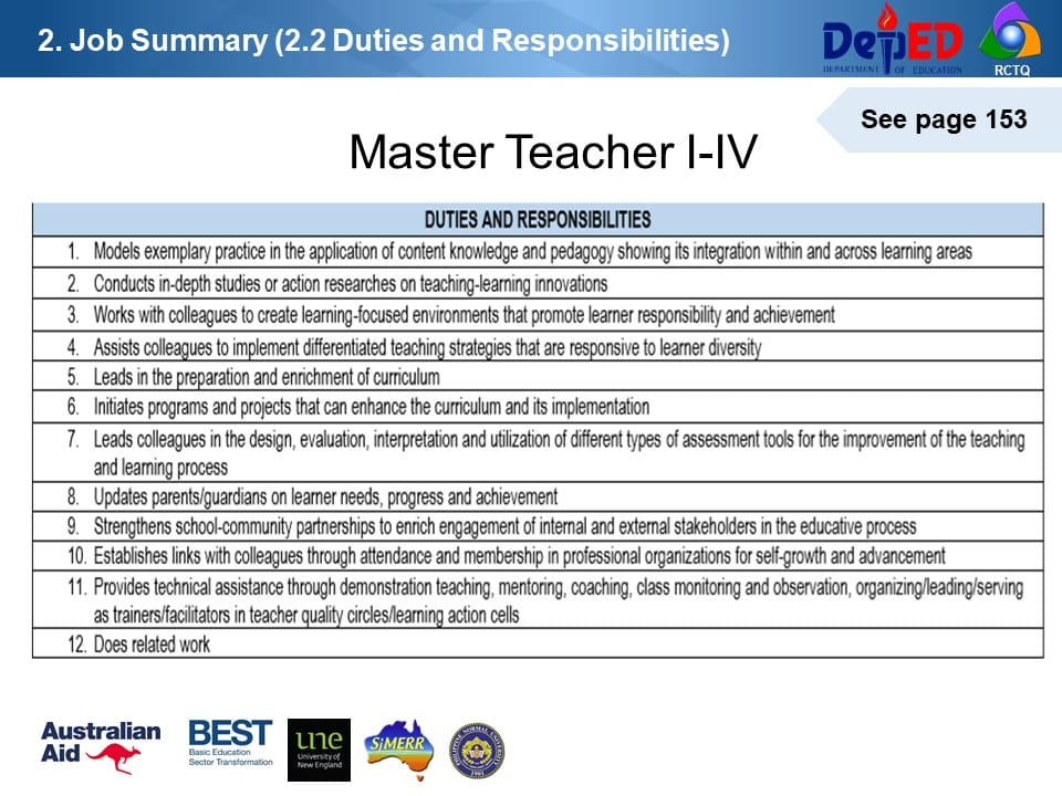 Duties and Responsibilities Master Teacher I-IV