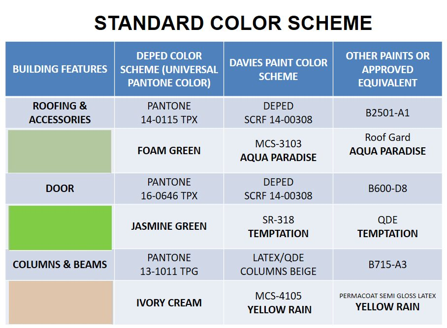 Standard Color Scheme for DepEd School Buildings