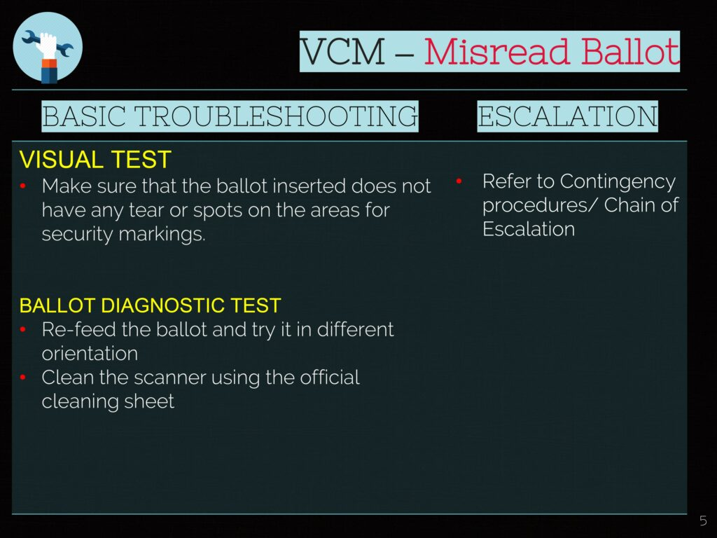 Vote Counting Machines (VCMs) Troubleshooting Guide