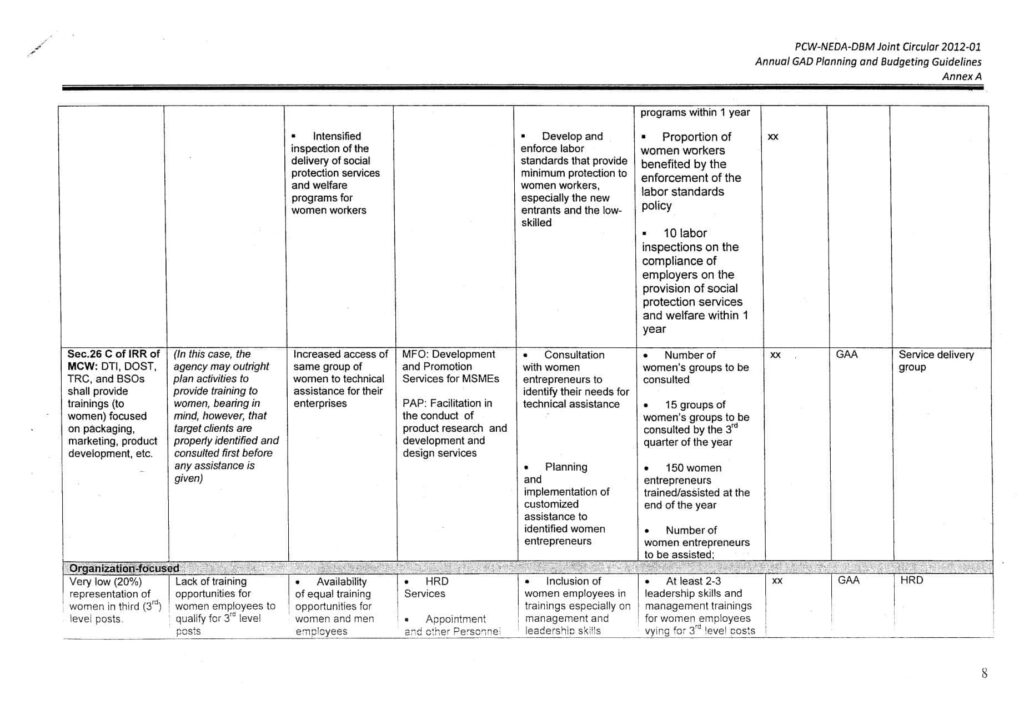 Download DepEd GAD Plan and Budget Template