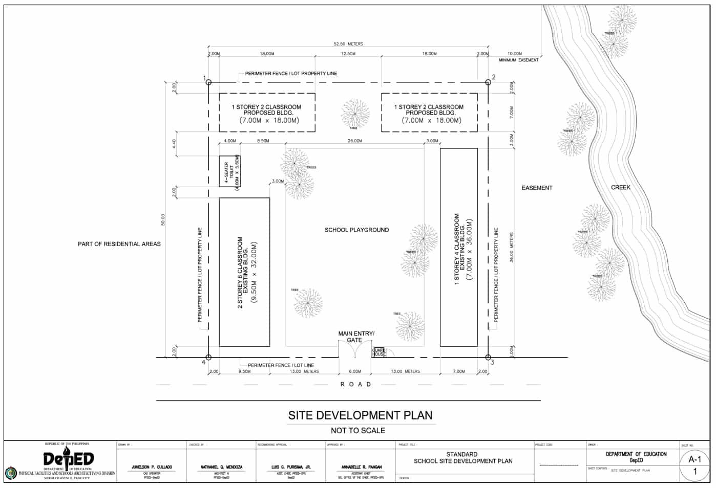 Sample DepEd Site Development Plan