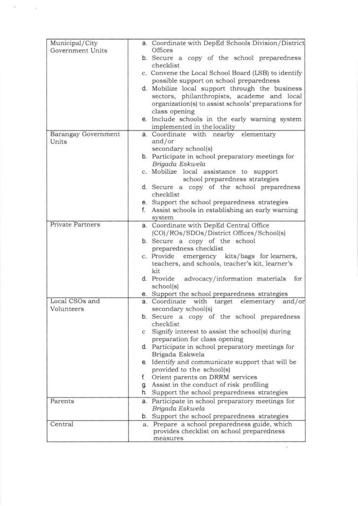 2021 DepEd Brigada Eskwela Implementing Guidelines