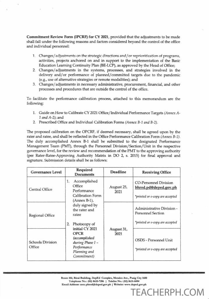Calibration of the Office Performance Commitment Review Form (OPCRF) and Individual Performance Commitment Review Form (IPCRF) for Calendar Year (CY) 2021 pursuant to DepEd Order (DO) No. 2, s. 2015