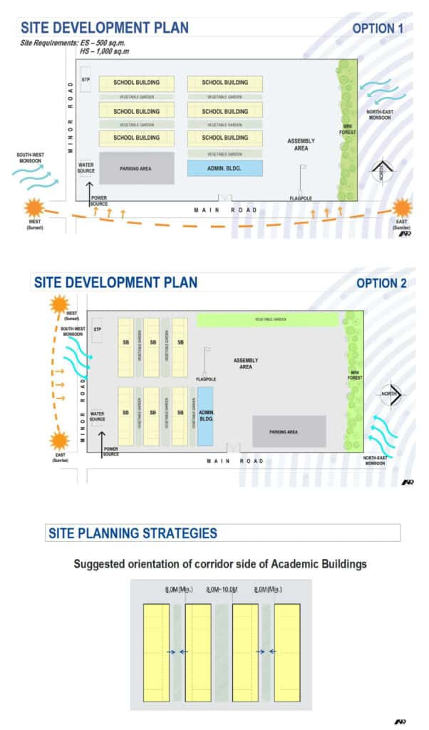 DepEd Site Planning Strategies  and Design Principles