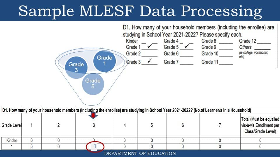 DepEd Official Automated MLESF Summary Matrix Consolidator for the School Year 2021-2022