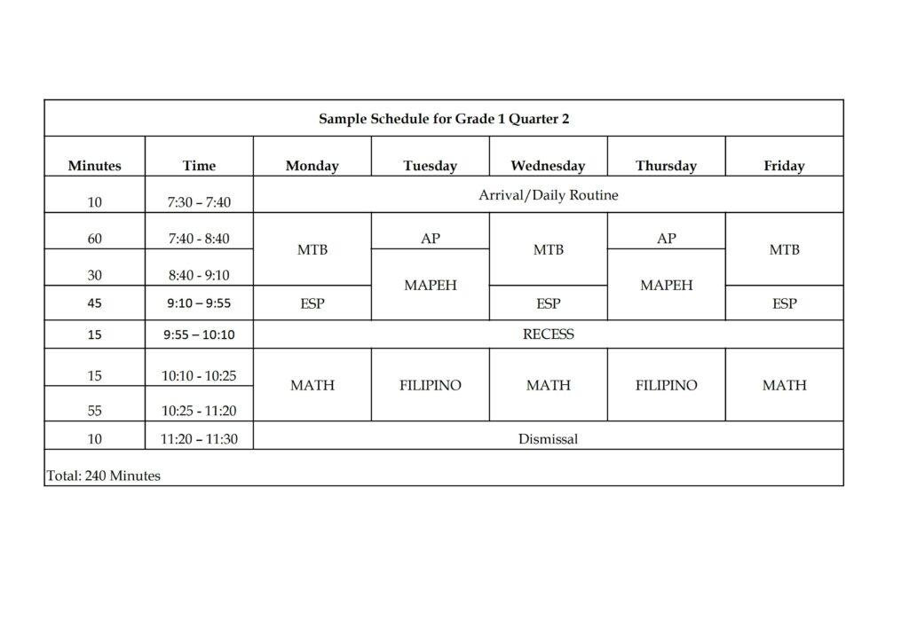 Sample Schedule for Grade 1 Quarter 2