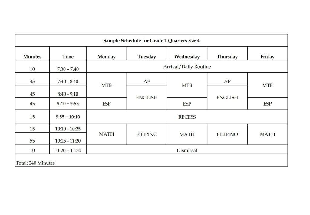 Sample Schedule for Grade 1 Quarters 3 & 4