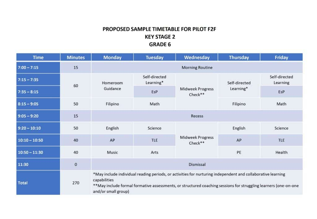 PROPOSED SAMPLE TIMETABLE FOR PILOT Face-to-Face KEY