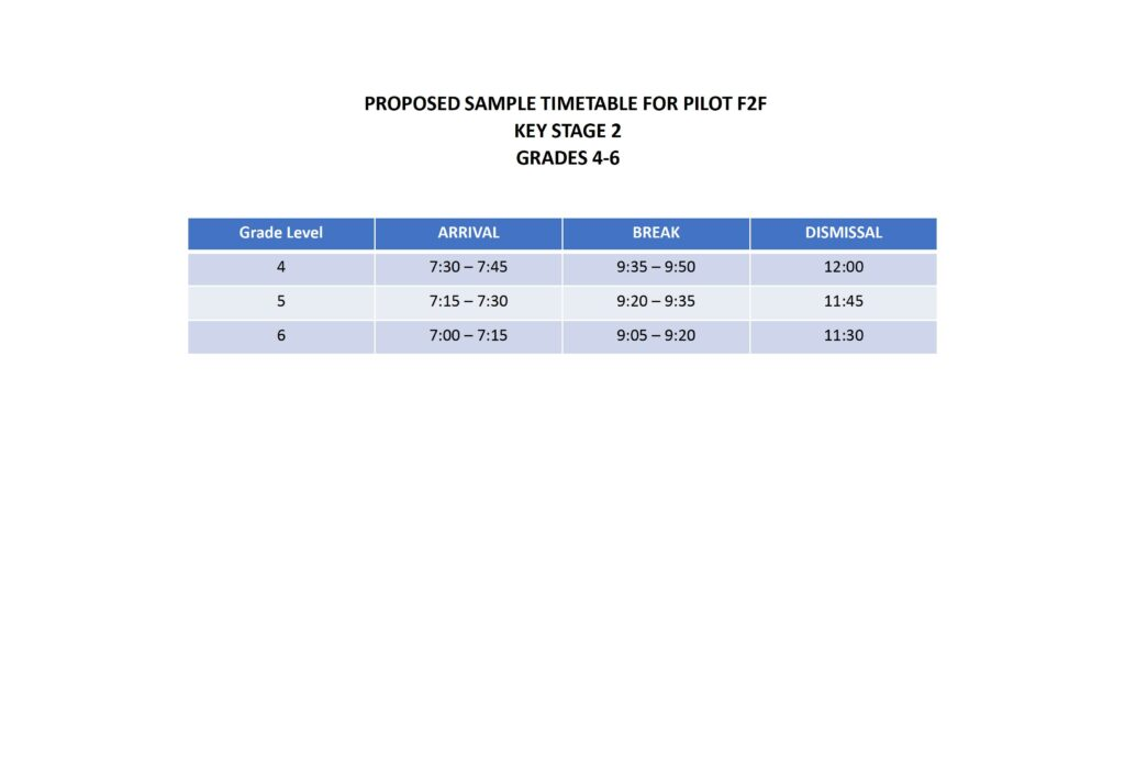 PROPOSED SAMPLE TIMETABLE FOR PILOT Face-to-Face KEY STAGE 2 - GRADES 4-6